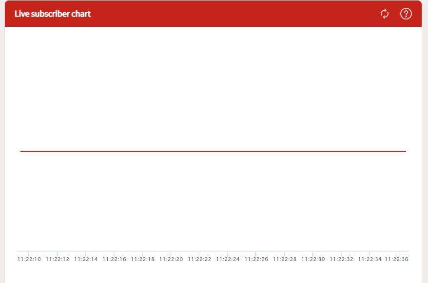 YouTubeのチャンネル登録者数をリアルタイムで確認する方法